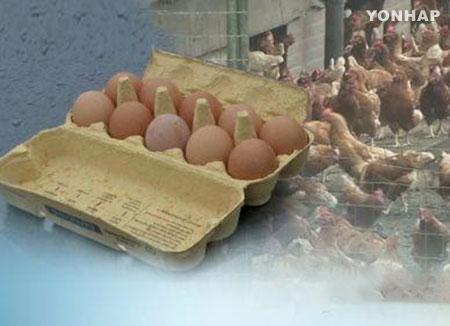 Hàn Quốc phát hiện thành phần chất diệt côn trùng trên trứng gà
