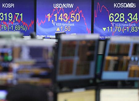 Südkoreas Kreditausfallrisiko auf 18-Monats-Hoch gestiegen