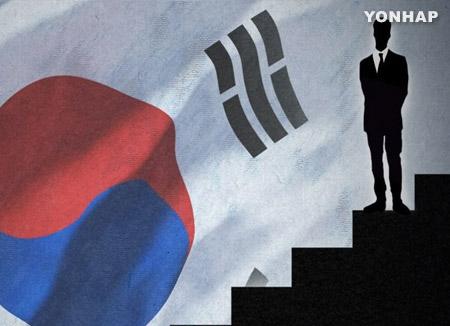 S&P maintient la note souveraine à long terme de la Corée du Sud