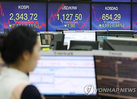 9月13日主要外汇牌价和韩国综合股价指数