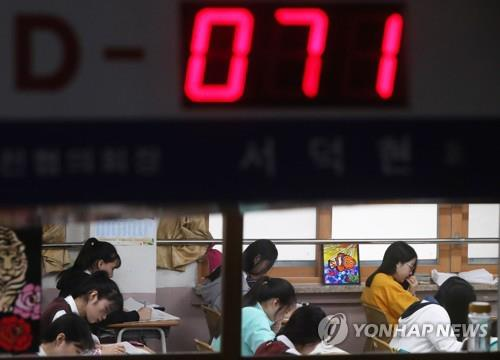 Applicants for College Entrance Exam Fall Below 600,000