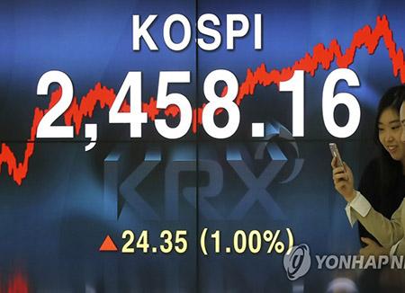 Chỉ số KOSPI xác lập mốc kỷ lục mới trong phiên giao dịch ngày 11/10