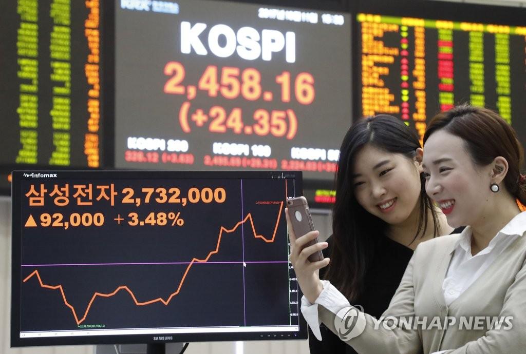 KOSPI Closes at Record High of 2,458.16