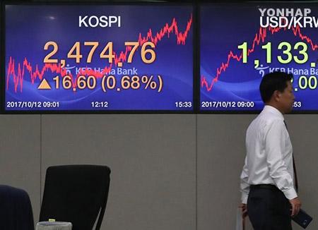 Le Kospi bat un nouveau record
