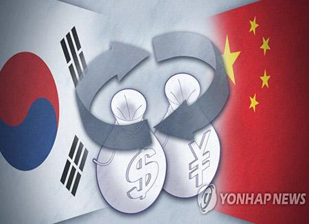 Seúl y Beijing prorrogan el swap de divisas por 3 años pese al conflicto del THAAD