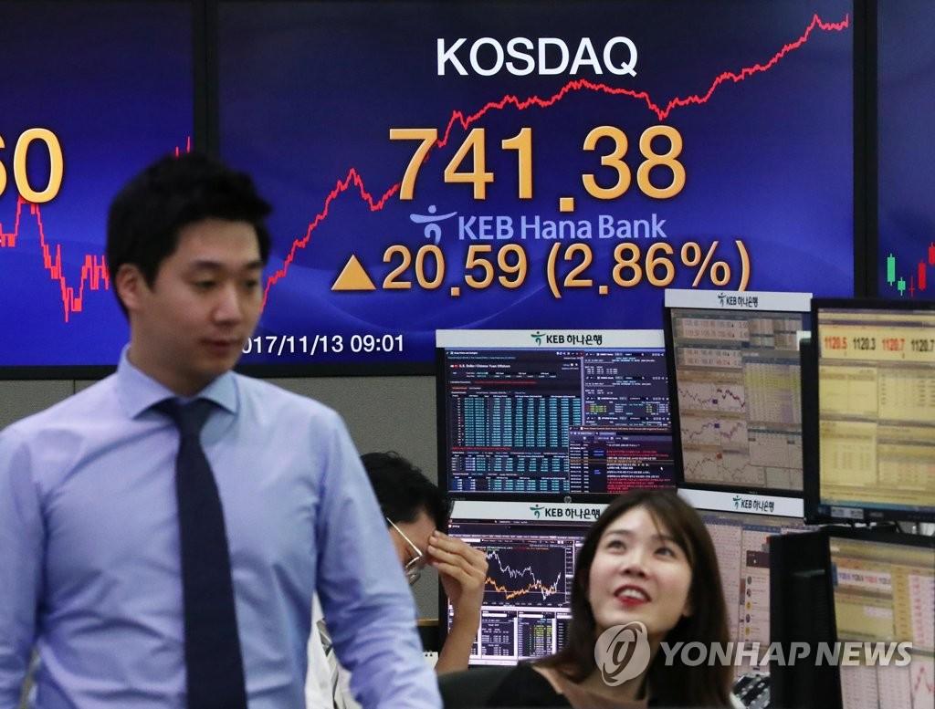 KOSDAQ Ditutup Naik 2,86%, di Angka 741,38