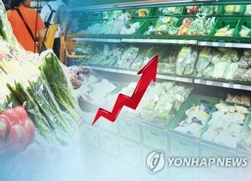 Growth in Food Prices Among Highest in OECD This Yr