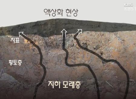 Chính phủ Hàn Quốc chính thức xác nhận về hiện tượng hóa lỏng sau trận động đất Pohang