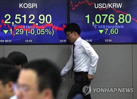 12月15日主要外汇牌价和韩国综合股价指数
