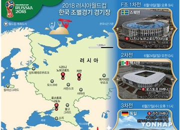 Team Korea to Set up Base Camp in St. Petersburg for Russia World Cup