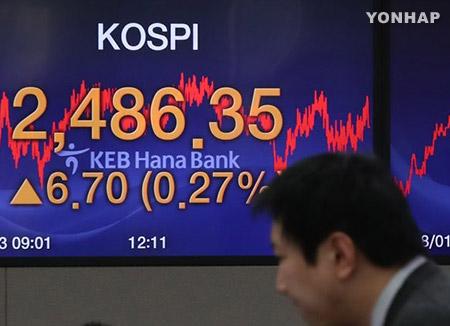 Südkoreas Börse setzt Gewinnserie fort