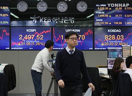 1月10日主要外汇牌价和韩国综合股价指数