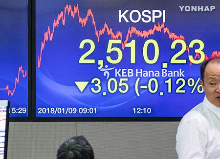 Le Kospi repart à la baisse