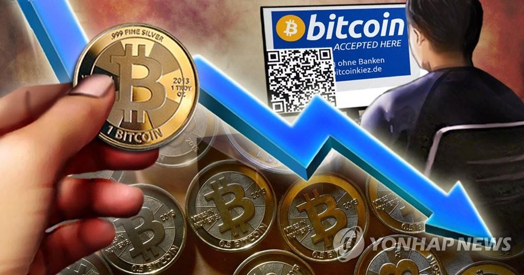 El precio del bitcoin se desploma tras el anuncio gubernamental