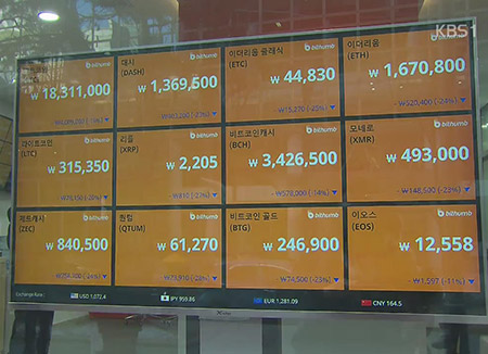 Monnaies virtuelles : brusque chute des cours suite à l'annonce de nouvelles mesures