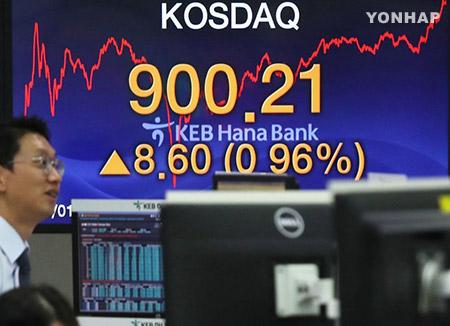 Впервые за 16 лет индекс KOSDAQ превысил 900 пунктов