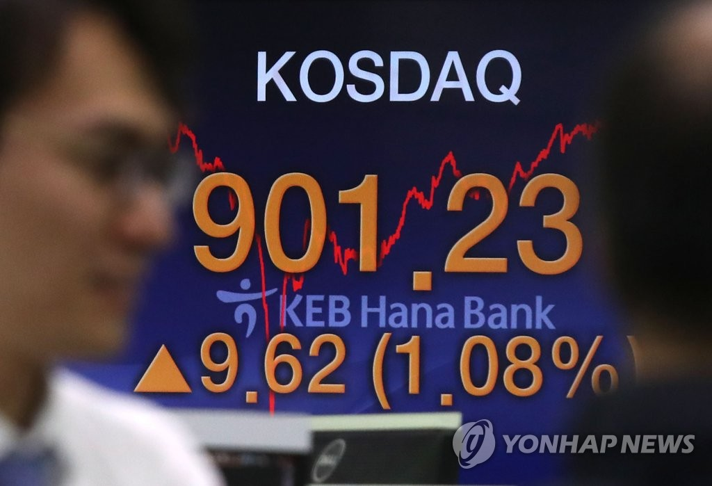 KOSDAQ Surpasses 900 Mark for First Time in Almost 16 Years