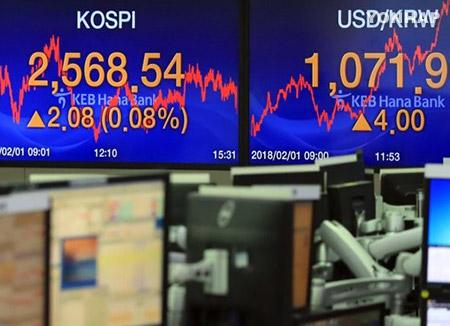 2月12日主要外汇牌价和韩国综合股价指数
