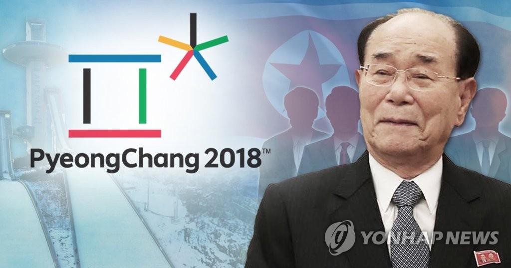 Nordkorea: Keine Gespräche mit USA
