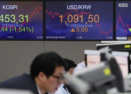 3月14日主要外汇牌价和韩国综合股价指数