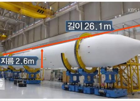 Le lanceur sud-coréen KSLV-II se dévoile