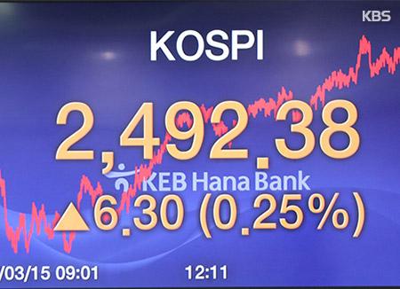 La Bourse clôture à +0,25 %