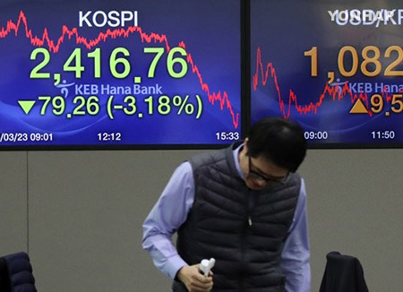 S. Korean Stocks Plunge Amid Growing Fears of Trade War