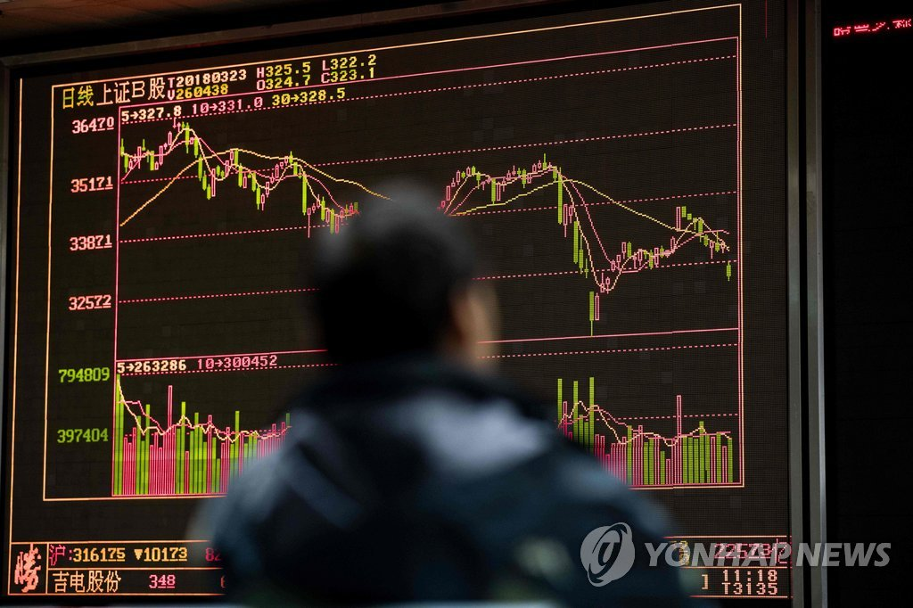 Asian Markets Plunge over US-China Trade War