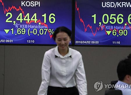 4月16日主要外汇牌价和韩国综合股价指数