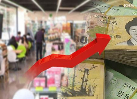 Hausse des prix à l'importation en mars malgré l'appréciation du won