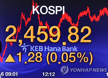 KOSPI Ends Slightly Higher amid Canceled Inter-Korean Talks