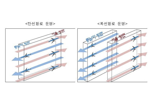 Planes to Fly between Incheon, Taiwan via 2 Routes