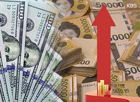8月21日主要外汇牌价和韩国综合股价指数