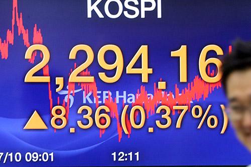 Le Kospi poursuit sa hausse