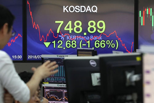 KOSPI Closes Wednesday Down 0.31%