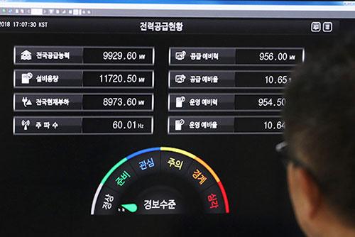 KEPCO Posts 800 Bln Won Deficit in First Half