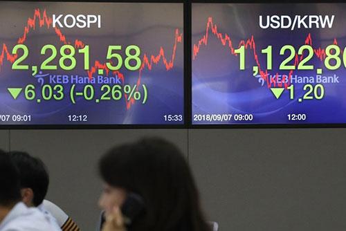 9月11日主要外汇牌价和韩国综合股价指数