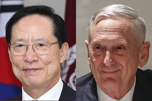 Министры обороны РК и США обсудили по телефону результаты межкорейского саммита