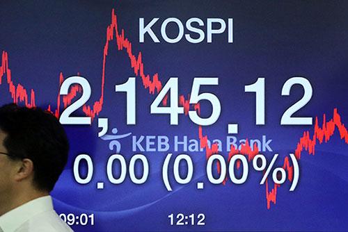 Bourse : le Kospi reste stable