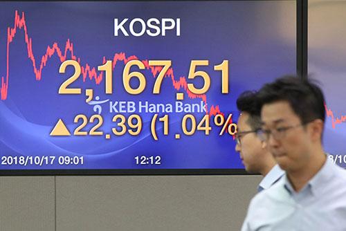 Bourse : +1,04 % ce mercredi
