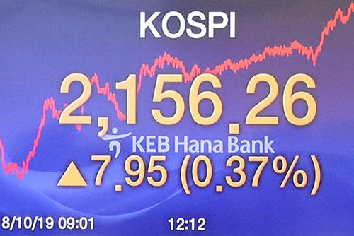 Börse präsentiert sich zum Wochenschluss erholt