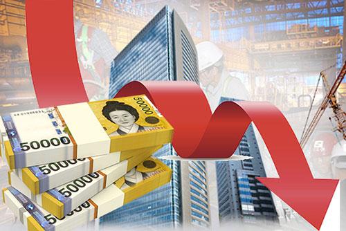 第三季度韩经济增长0.3% 全年实现4%增长亮红灯