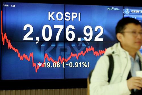 Börse in Seoul schließt erneut mit Verlusten