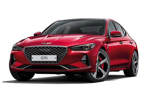 Hyundai Motor's Genesis Tops US Car Dependability Assessment