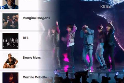 방탄소년단, 미국 빌보드 연말 결산 '톱 아티스트' 8위