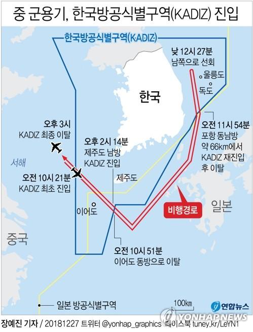 中国の軍用機が KADIZに進入