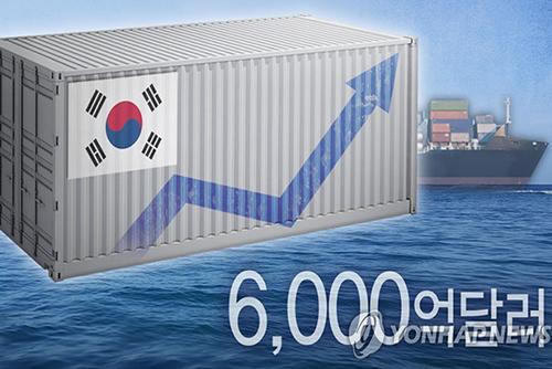 Südkoreas Exportvolumen erreicht erstmals 600 Milliarden Dollar