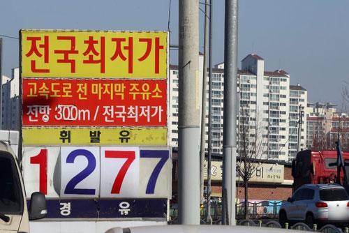 Gasoline Price Lowest in 34 Months