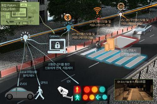 사고·재해 예방하는 '스마트 도로조명 가로등' 개발 착수