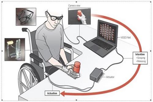فريق بحثي كوري يطور روبوت يد قابل للارتداء